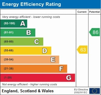 293, Tiverton Road Energy Efficiency Rating