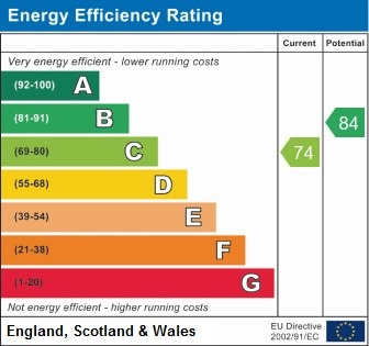 67, Milner Road Energy Efficiency Rating